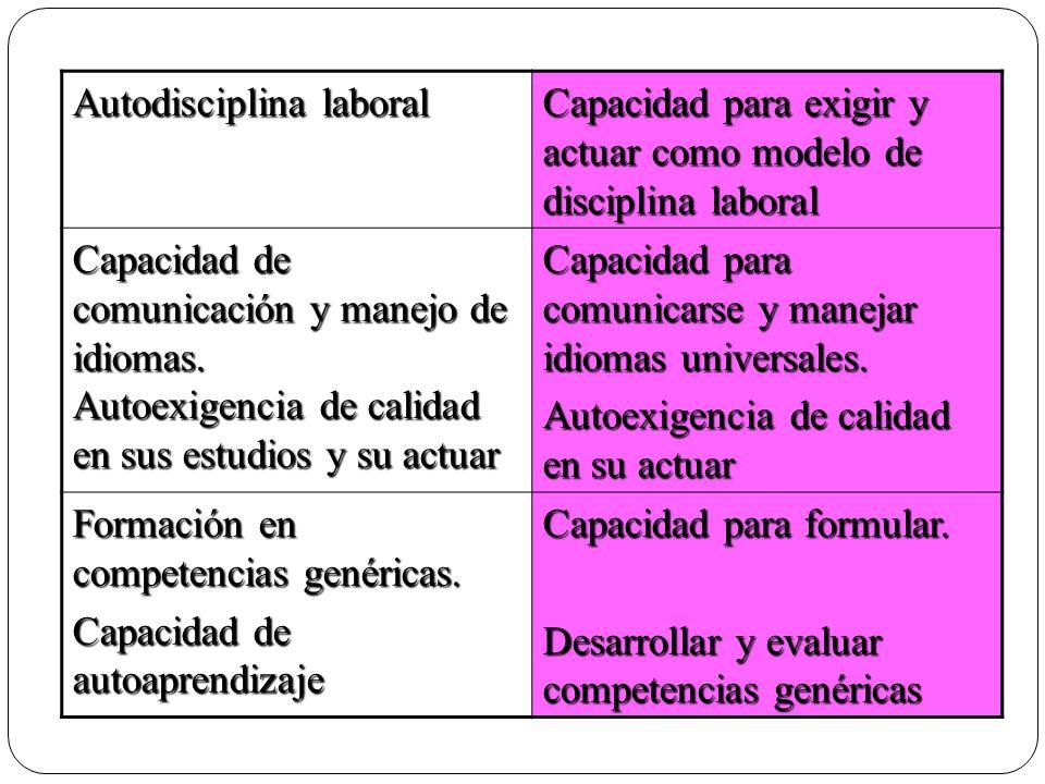 Autodisciplina laboral Capacidad para exigir y actuar como modelo de disciplina laboral Capacidad de comunicación y manejo de idiomas. Autoexigencia d