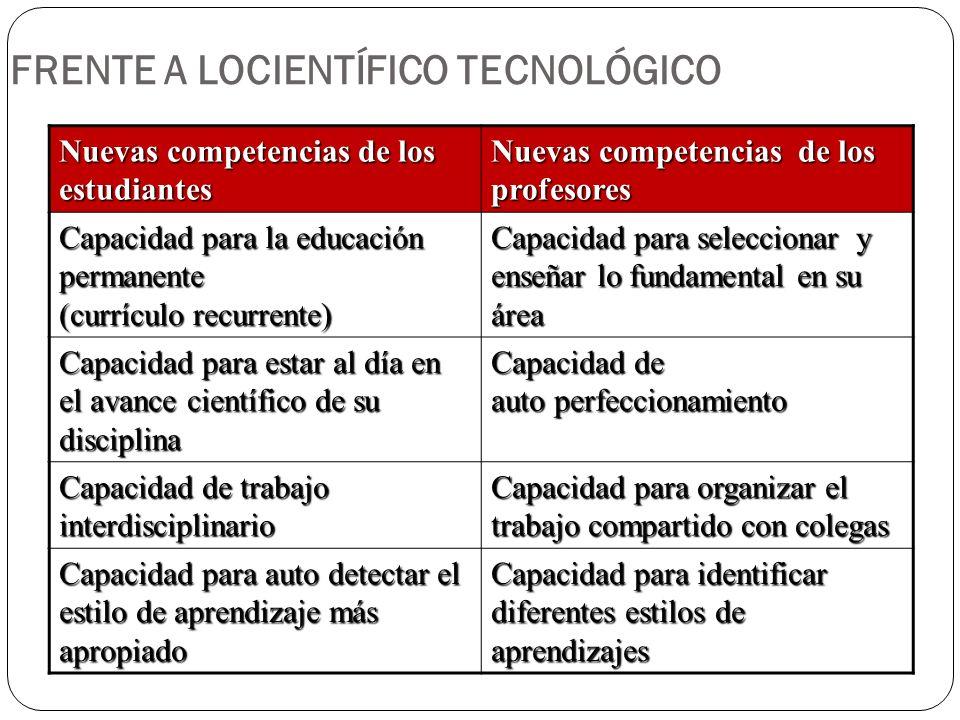 FRENTE A LOCIENTÍFICO TECNOLÓGICO Nuevas competencias de los estudiantes Nuevas competencias de los profesores Capacidad para la educación permanente