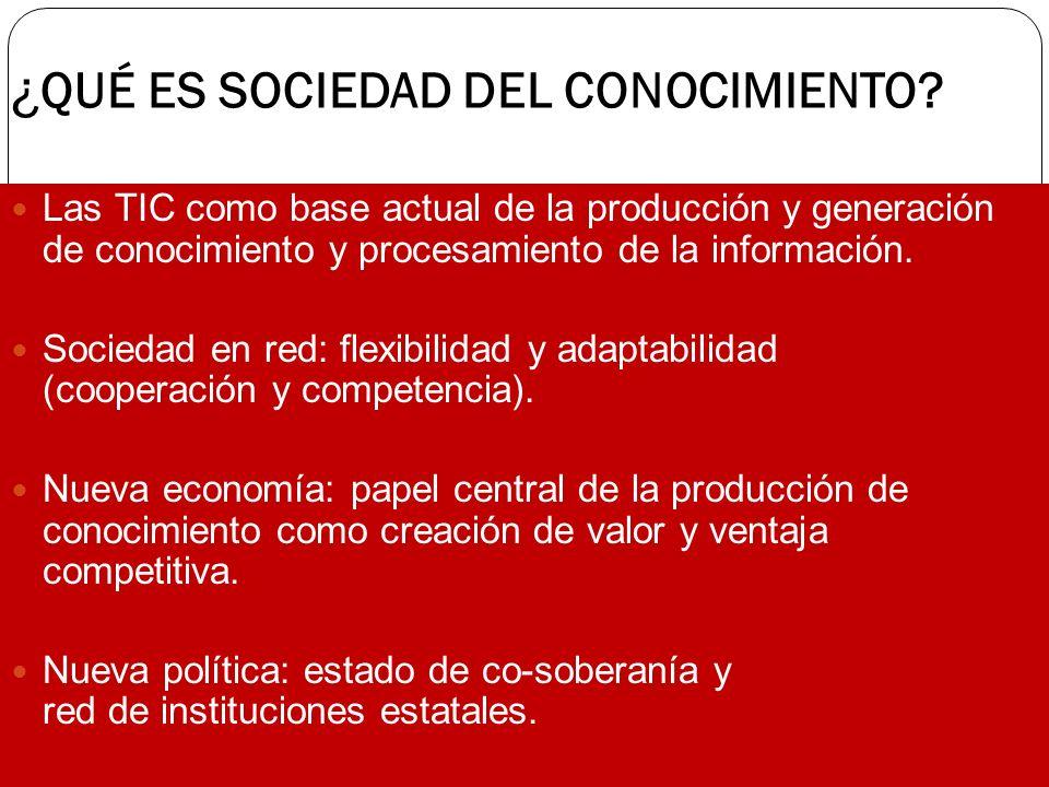 ¿ QUÉ ES SOCIEDAD DEL CONOCIMIENTO? Las TIC como base actual de la producción y generación de conocimiento y procesamiento de la información. Sociedad