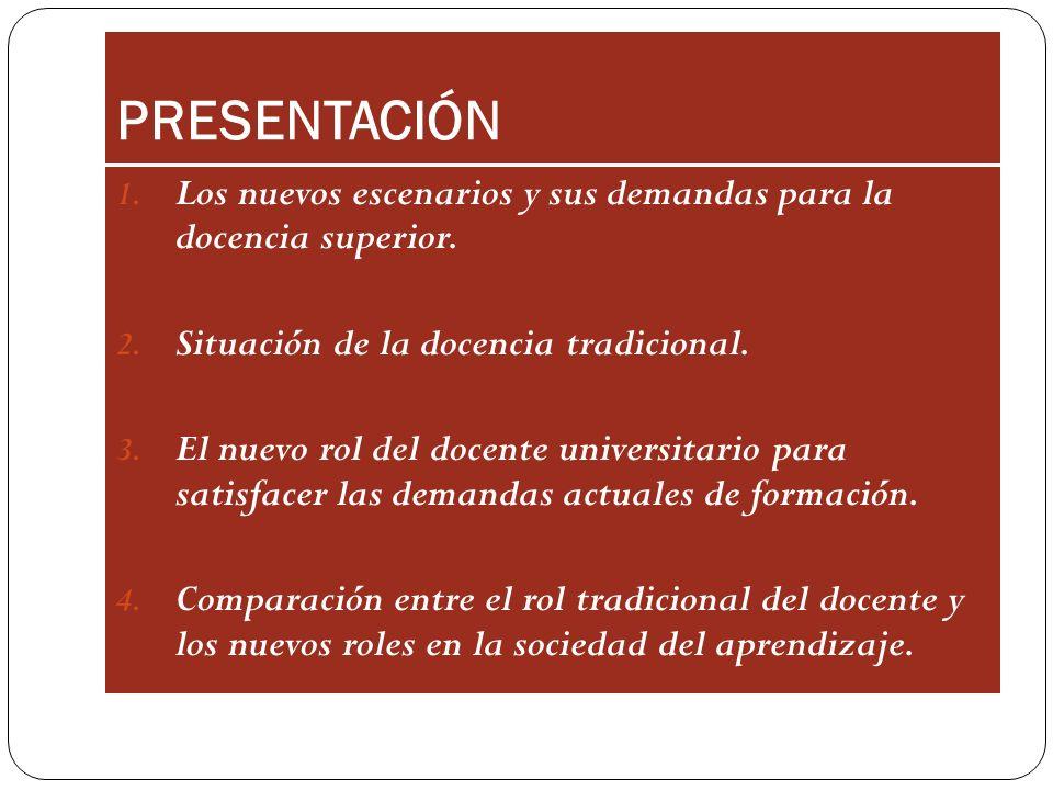 PRESENTACIÓN 1. Los nuevos escenarios y sus demandas para la docencia superior. 2. Situación de la docencia tradicional. 3. El nuevo rol del docente u