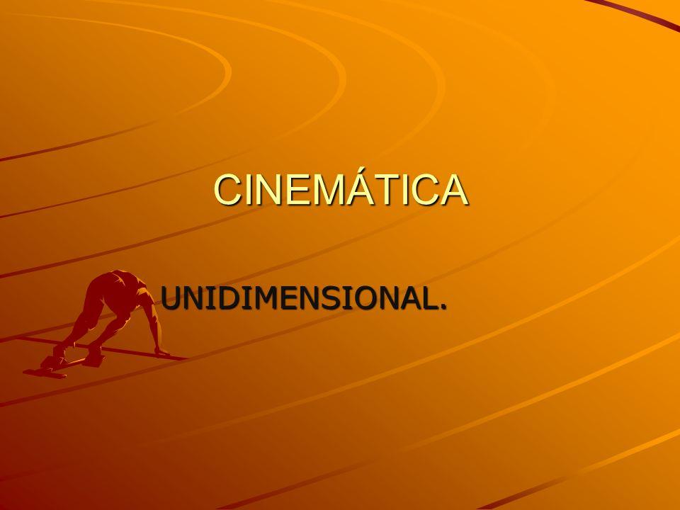 CINEMÁTICA UNIDIMENSIONAL. UNIDIMENSIONAL.