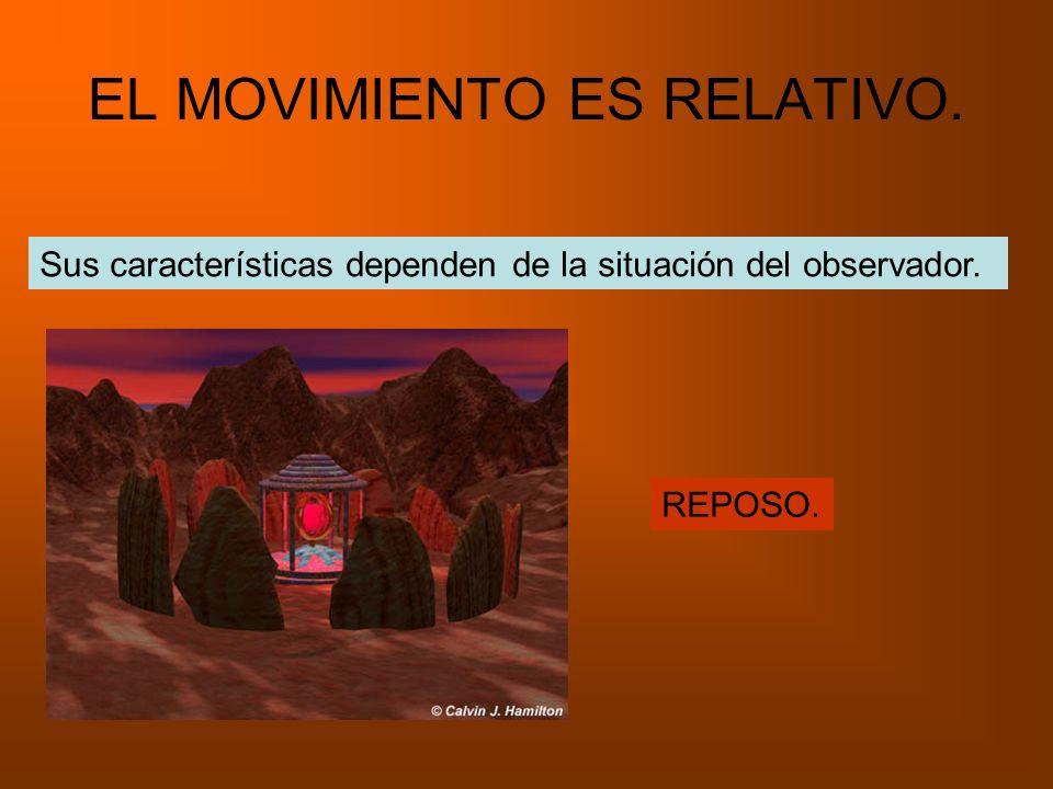 EL MOVIMIENTO ES RELATIVO. Sus características dependen de la situación del observador. REPOSO.