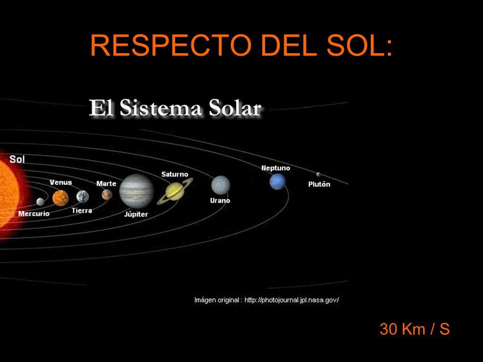 RESPECTO DEL SOL: 30 Km / S