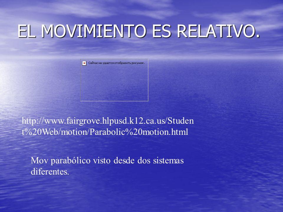 http://www.fairgrove.hlpusd.k12.ca.us/Studen t%20Web/motion/Parabolic%20motion.html Mov parabólico visto desde dos sistemas diferentes.