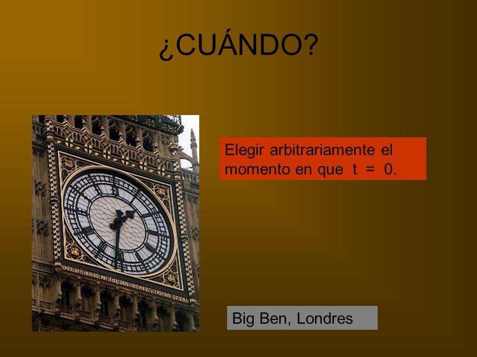 Big Ben, Londres ¿CUÁNDO? Elegir arbitrariamente el momento en que t = 0.