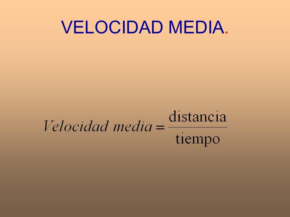 VELOCIDAD MEDIA.