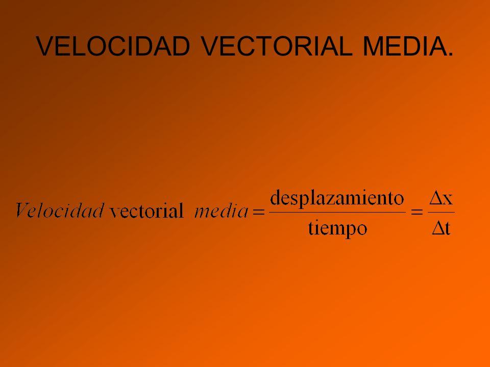 VELOCIDAD VECTORIAL MEDIA.
