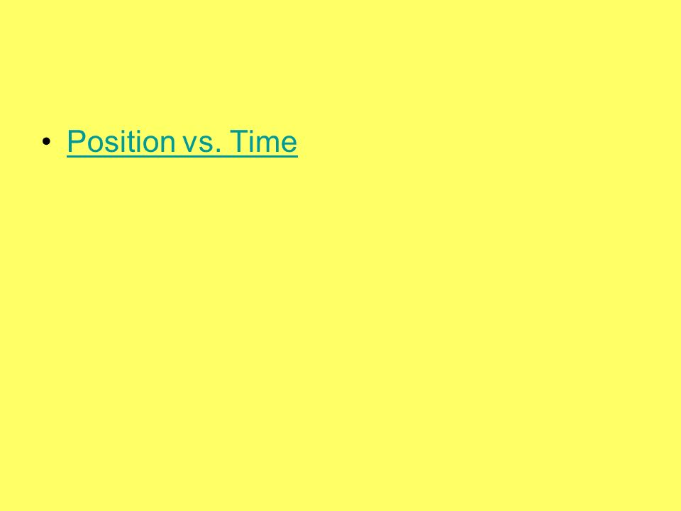 Position vs. Time