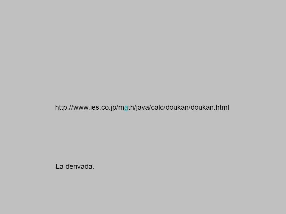 http://www.ies.co.jp/math/java/calc/doukan/doukan.htmla La derivada.