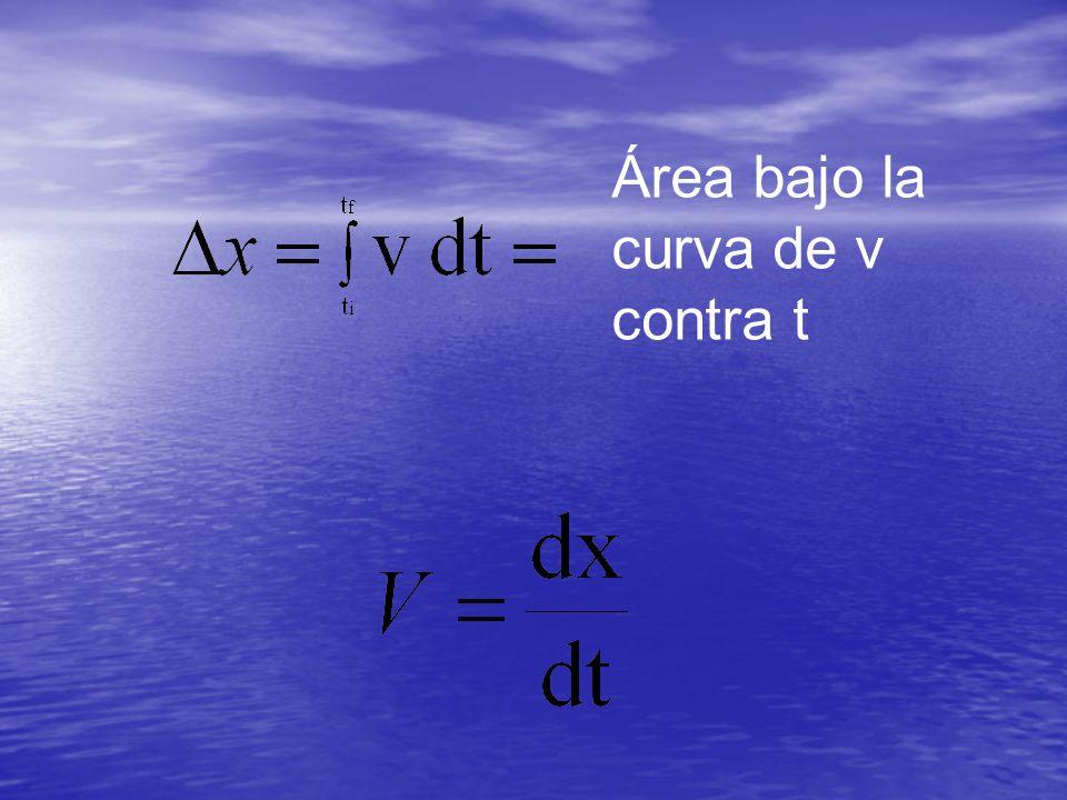 Área bajo la curva de v contra t