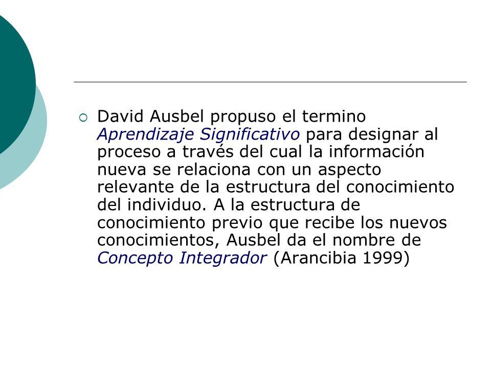 David Ausbel propuso el termino Aprendizaje Significativo para designar al proceso a través del cual la información nueva se relaciona con un aspecto