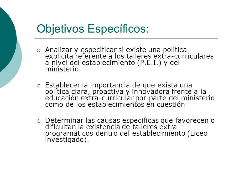 Objetivos Específicos: Analizar y especificar si existe una política explicita referente a los talleres extra-curriculares a nivel del establecimiento
