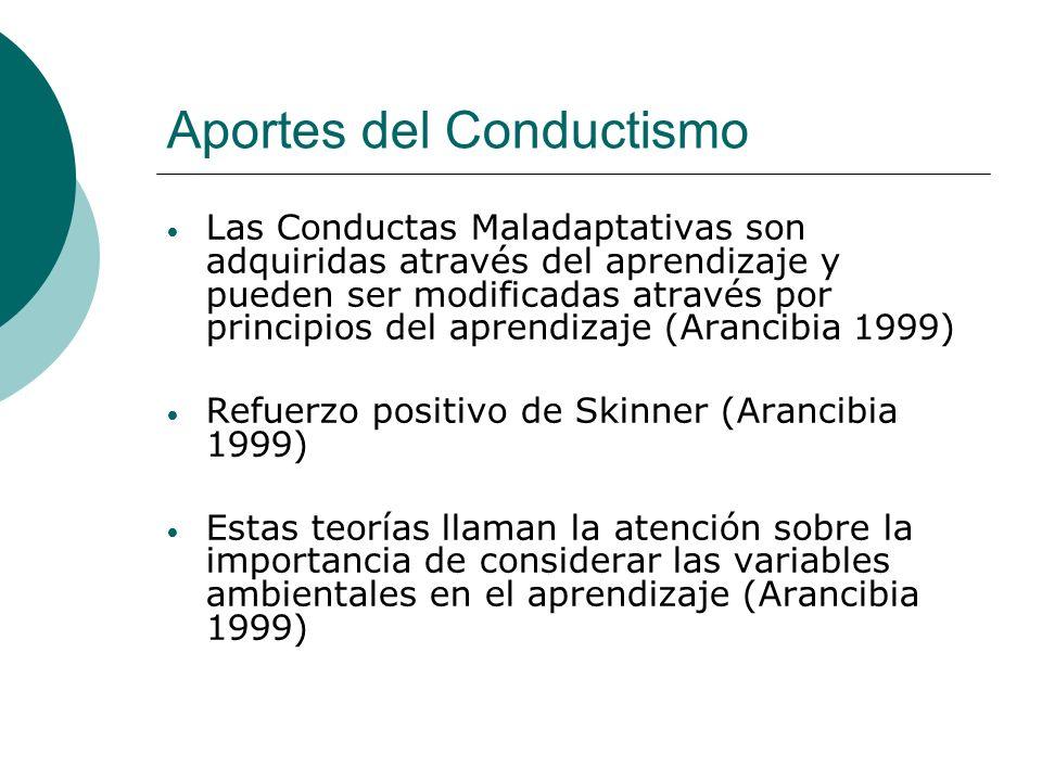 Aportes del Conductismo Las Conductas Maladaptativas son adquiridas através del aprendizaje y pueden ser modificadas através por principios del aprend