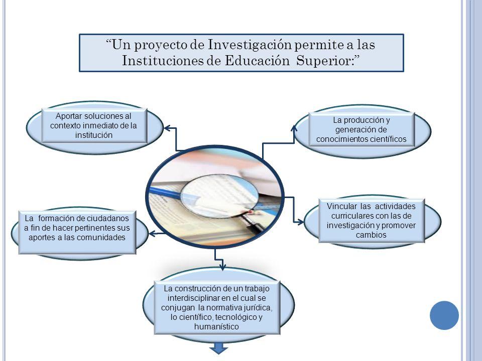 Un proyecto de Investigación permite a las Instituciones de Educación Superior: La producción y generación de conocimientos científicos Vincular las a