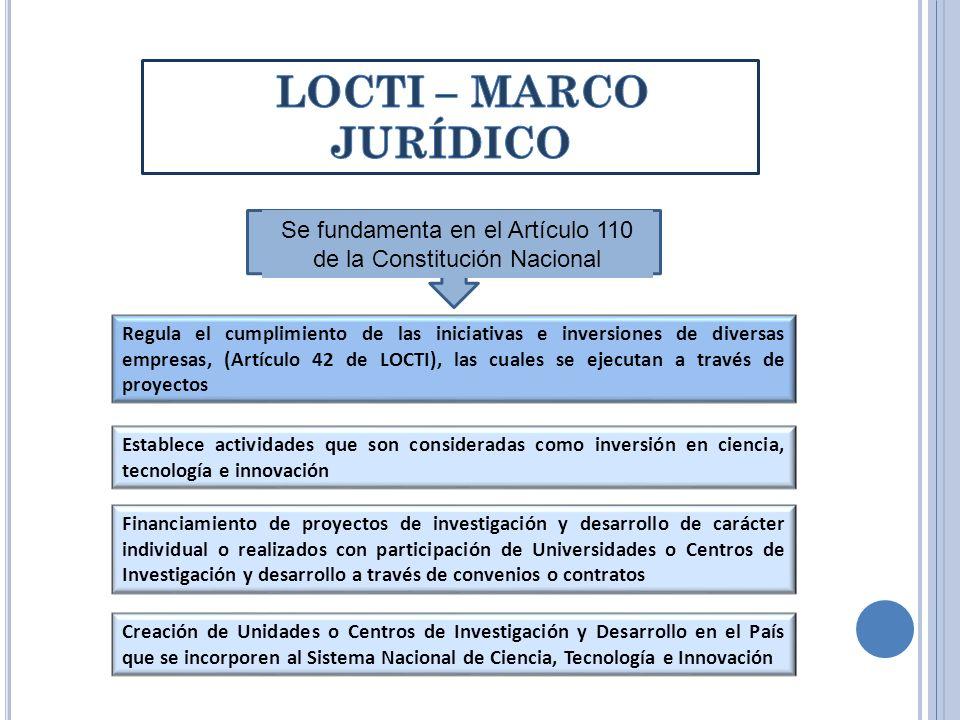 Regula el cumplimiento de las iniciativas e inversiones de diversas empresas, (Artículo 42 de LOCTI), las cuales se ejecutan a través de proyectos Est