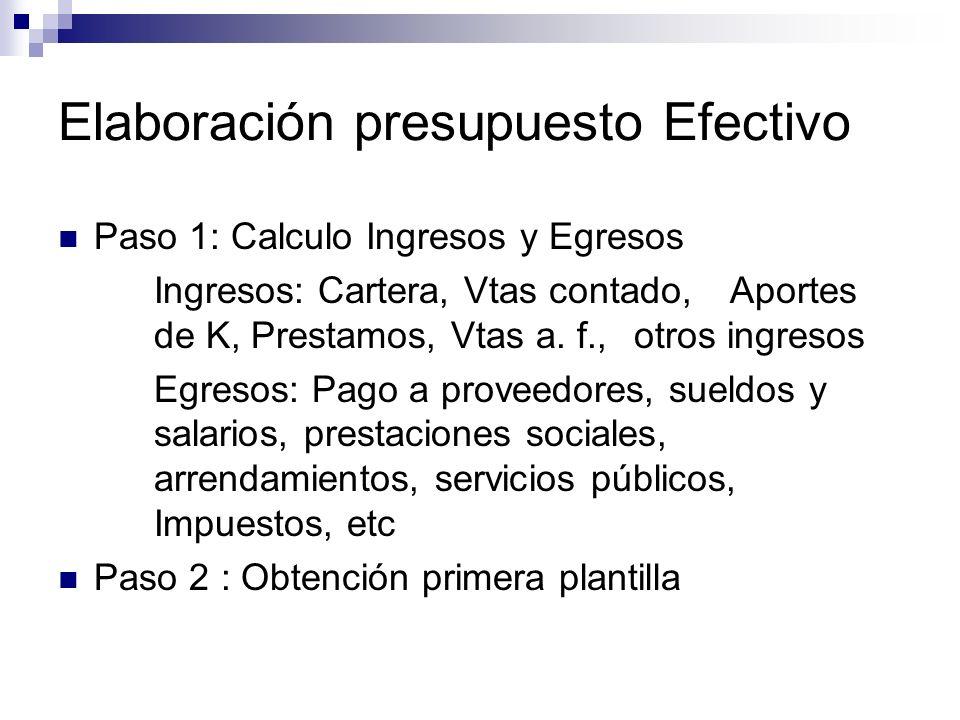 Elaboración presupuesto Efectivo Paso 1: Calculo Ingresos y Egresos Ingresos: Cartera, Vtas contado, Aportes de K, Prestamos, Vtas a. f., otros ingres