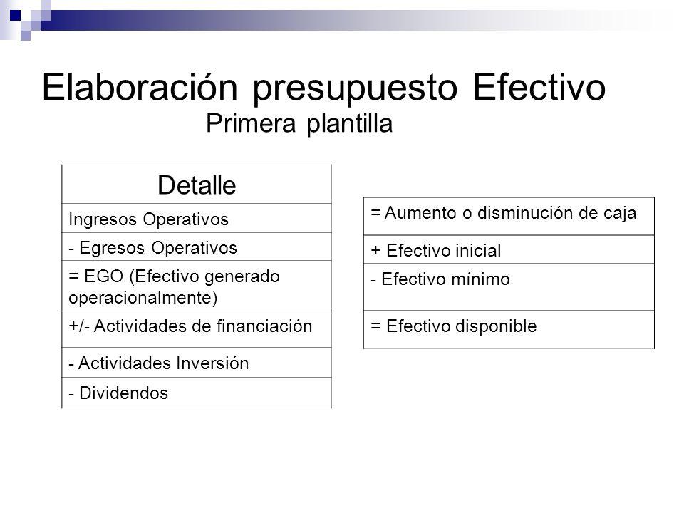 Elaboración presupuesto Efectivo Primera plantilla Detalle Ingresos Operativos - Egresos Operativos = EGO (Efectivo generado operacionalmente) +/- Act