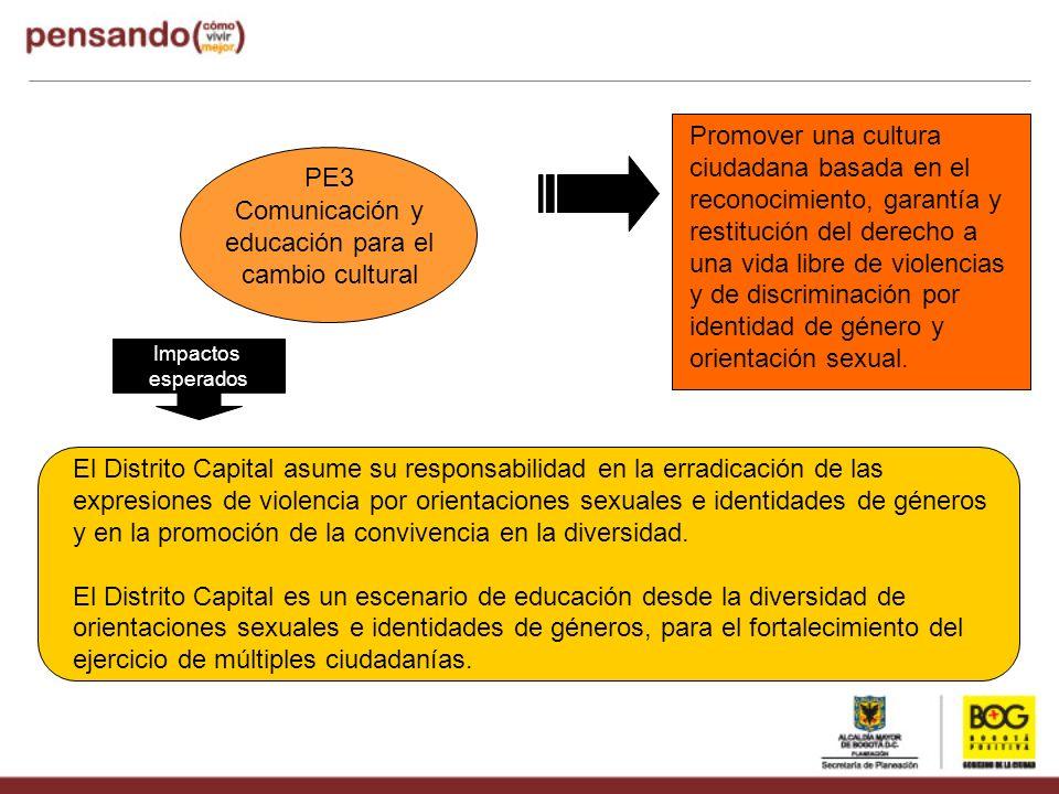 PE3 Comunicación y educación para el cambio cultural Impactos esperados Promover una cultura ciudadana basada en el reconocimiento, garantía y restitu