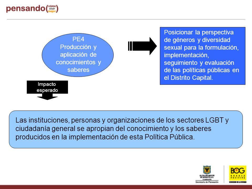 PE4 Producción y aplicación de conocimientos y saberes Impacto esperado Posicionar la perspectiva de géneros y diversidad sexual para la formulación,