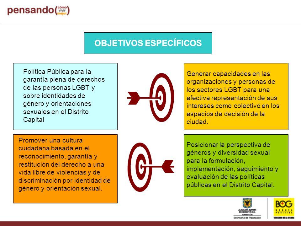 OBJETIVOS ESPECÍFICOS Consolidar desarrollos institucionales para el reconocimiento, garantía y restitución de los derechos de las personas de los sec