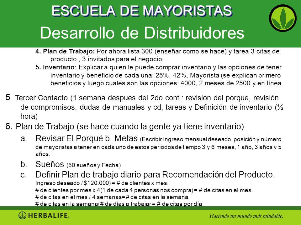ESCUELA DE MAYORISTAS Desarrollo de Distribuidores 4. Plan de Trabajo: Por ahora lista 300 (enseñar como se hace) y tarea 3 citas de producto, 3 invit