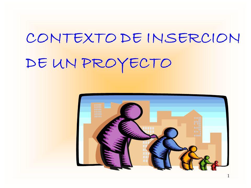 CONTEXTO DE INSERCION DE UN PROYECTO 1
