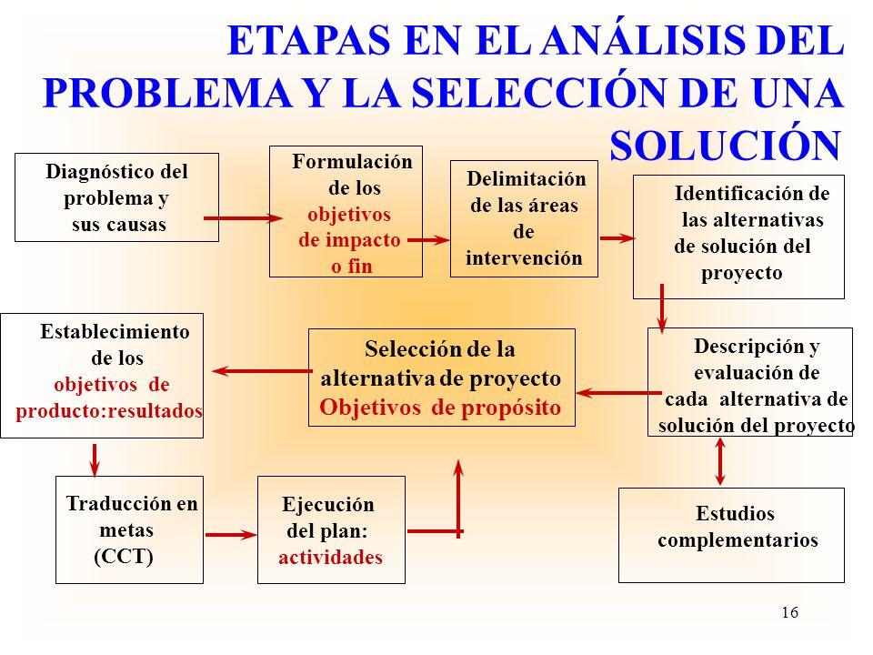 CRITERIOS EVALUATIVOS PARA LA SELECCIÓN DE LA MEJOR ALTERNATIVA Causas a excluir por no ser modificables dentro del ámbito del proyecto. Identificar p