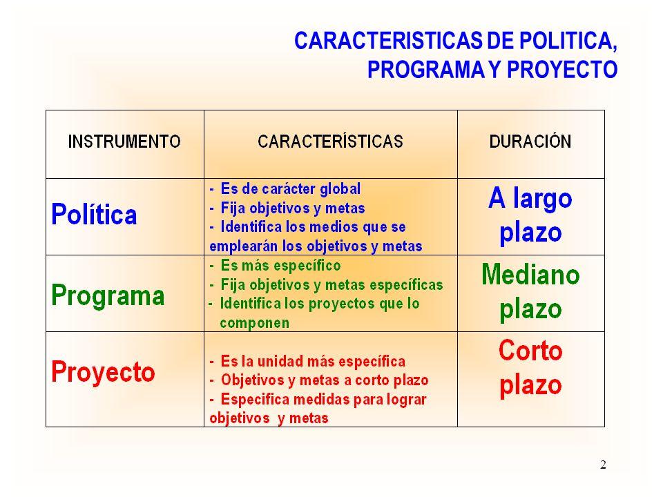 CARACTERISTICAS DE POLITICA, PROGRAMA Y PROYECTO 2
