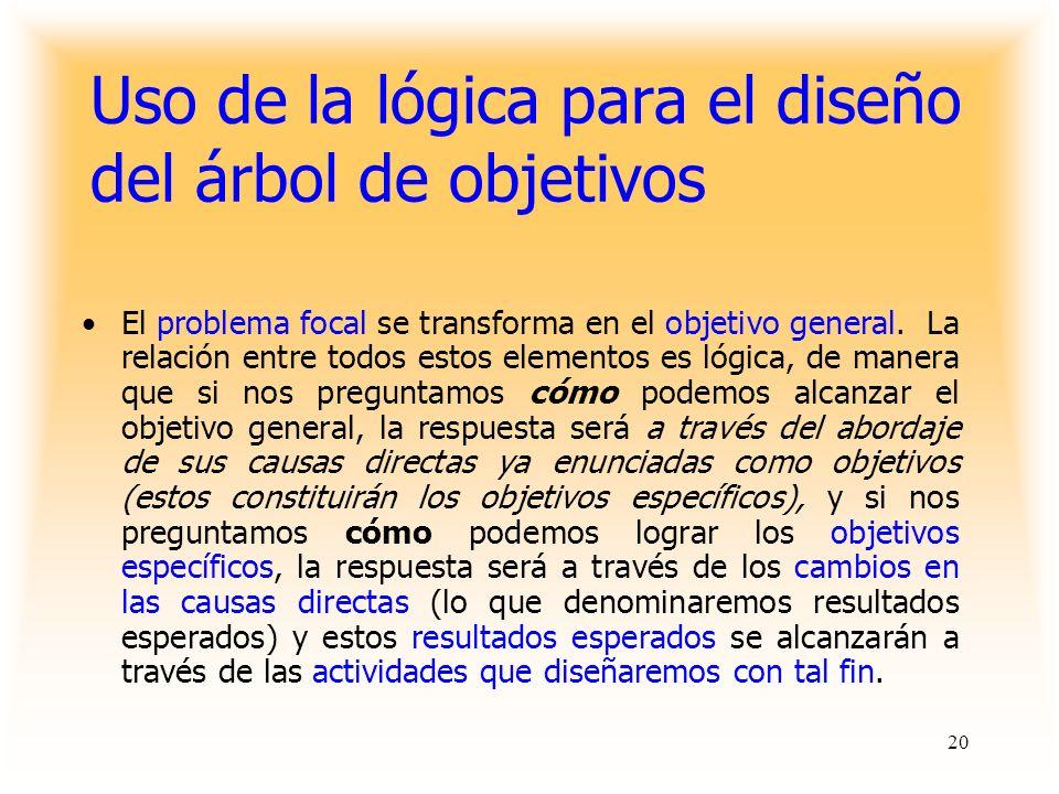 El análisis de los objetivos Una vez identificada la problemática pasamos a diseñar sus soluciones, transformando el árbol de problemas en árbol de ob
