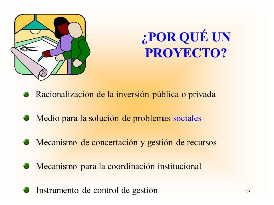 LÓGICA DE INTERVENCIÓN Y ÁRBOL DE PROBLEMAS Objetivo general Objetivo específico Productos Actividades Problema central Causa 1 Causa 2 Causa 1.1Causa