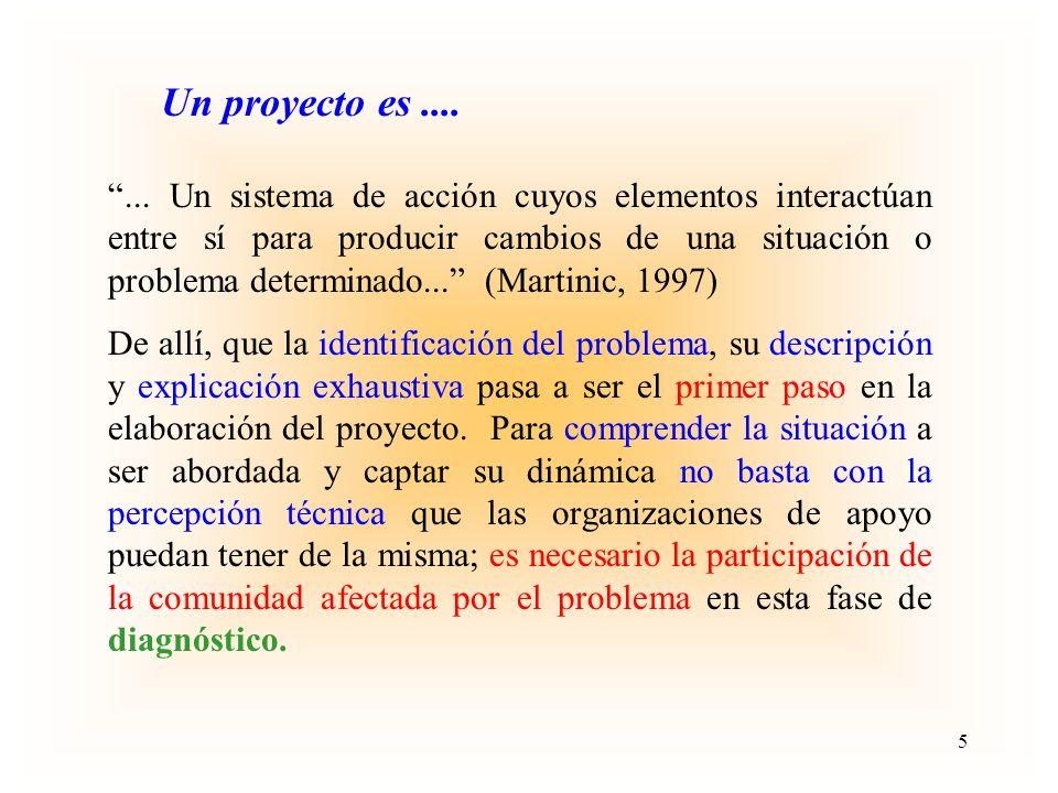 CONTENIDO DE UN PROYECTO CONTEXTO: Antecedentes.