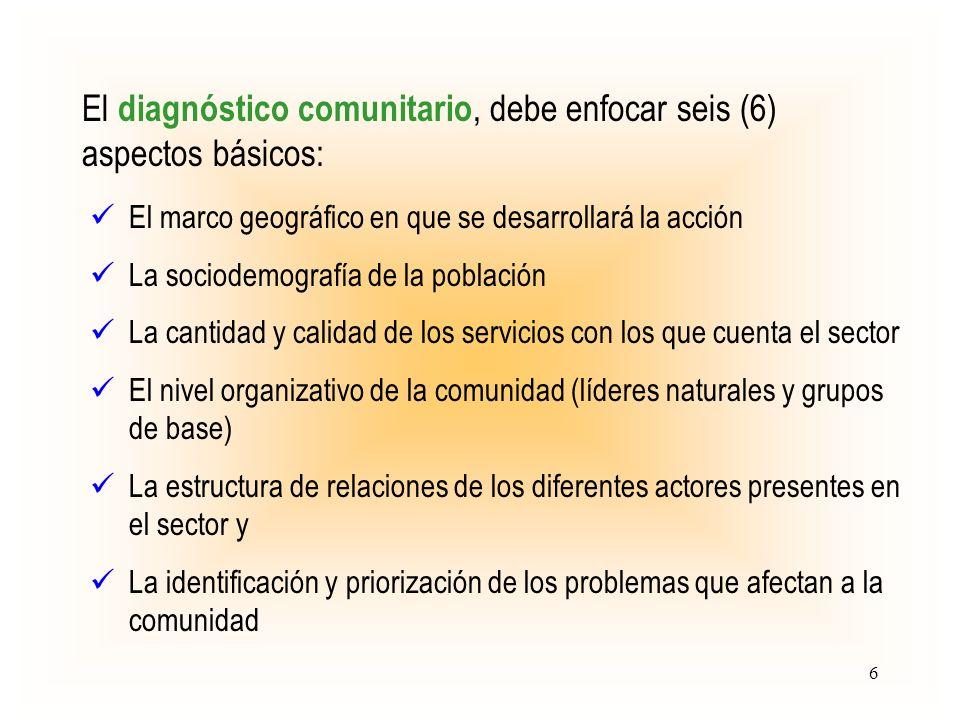 El diagnóstico comunitario, debe enfocar seis (6) aspectos básicos: El marco geográfico en que se desarrollará la acción La sociodemografía de la población La cantidad y calidad de los servicios con los que cuenta el sector El nivel organizativo de la comunidad (líderes naturales y grupos de base) La estructura de relaciones de los diferentes actores presentes en el sector y La identificación y priorización de los problemas que afectan a la comunidad 6
