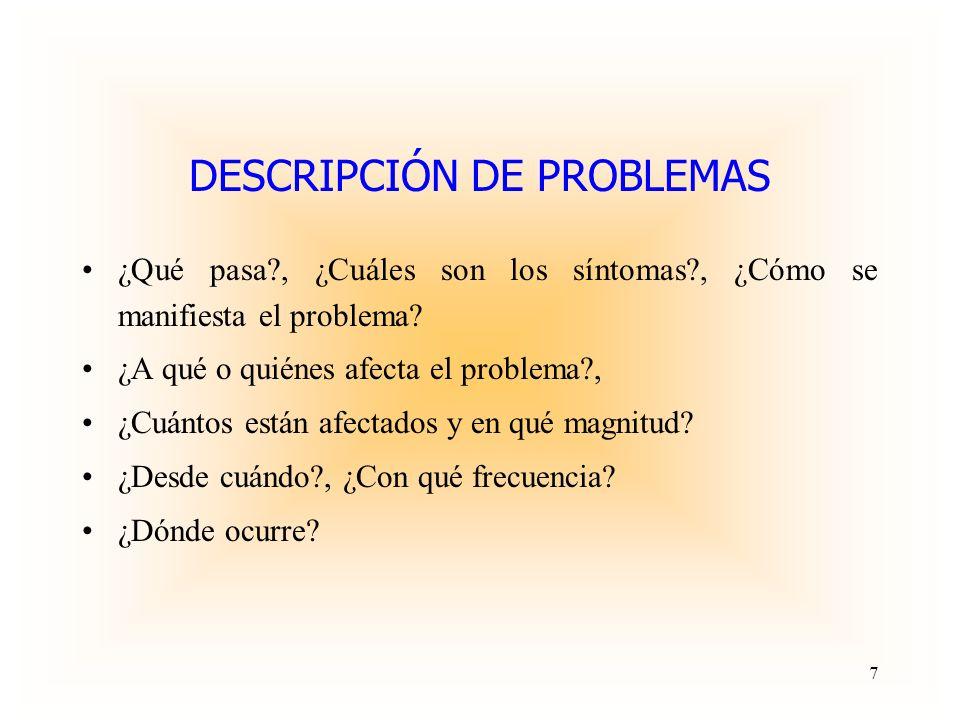DESCRIPCIÓN DE PROBLEMAS ¿Qué pasa?, ¿Cuáles son los síntomas?, ¿Cómo se manifiesta el problema.