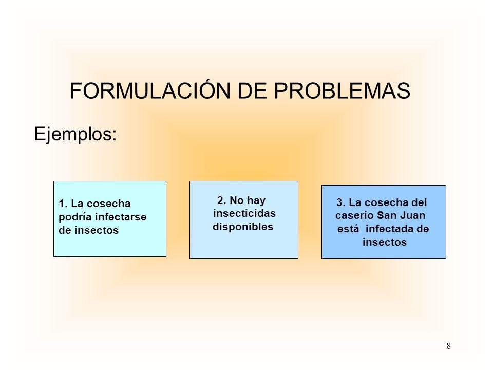 FORMULACIÓN DE PROBLEMAS Ejemplos: 2.No hay insecticidas disponibles 3.