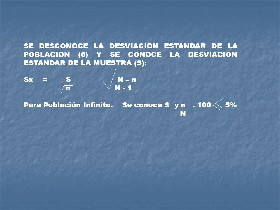 SE DESCONOCE LA DESVIACION ESTANDAR DE LA POBLACION (б) Y SE CONOCE LA DESVIACION ESTANDAR DE LA MUESTRA (S): Sx = S N – n n N - 1 Para Población Infi