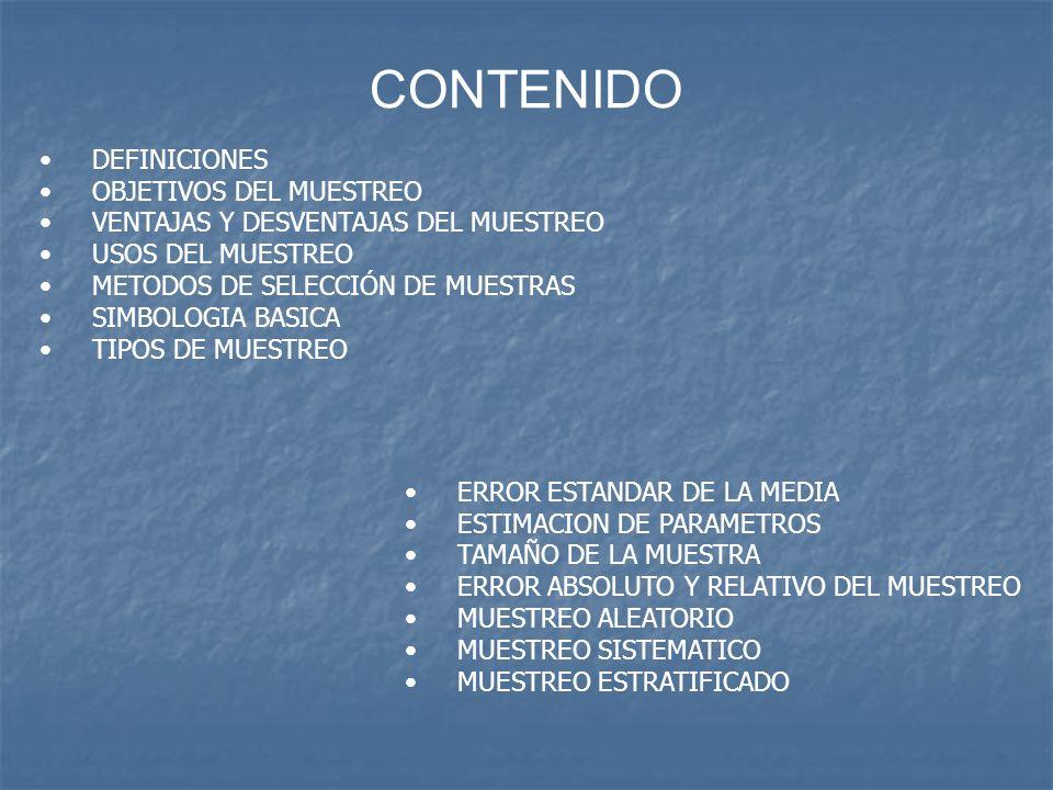 CONTENIDO DEFINICIONES OBJETIVOS DEL MUESTREO VENTAJAS Y DESVENTAJAS DEL MUESTREO USOS DEL MUESTREO METODOS DE SELECCIÓN DE MUESTRAS SIMBOLOGIA BASICA