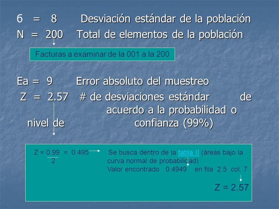= 8 Desviación estándar de la población б = 8 Desviación estándar de la población N = 200 Total de elementos de la población Ea = 9 Error absoluto del