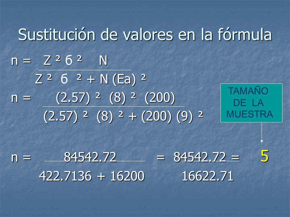 Sustitución de valores en la fórmula n = Z ² ² N n = Z ² б ² N Z ² ² + N (Ea) ² Z ² б ² + N (Ea) ² n = (2.57) ² (8) ² (200) (2.57) ² (8) ² + (200) (9)