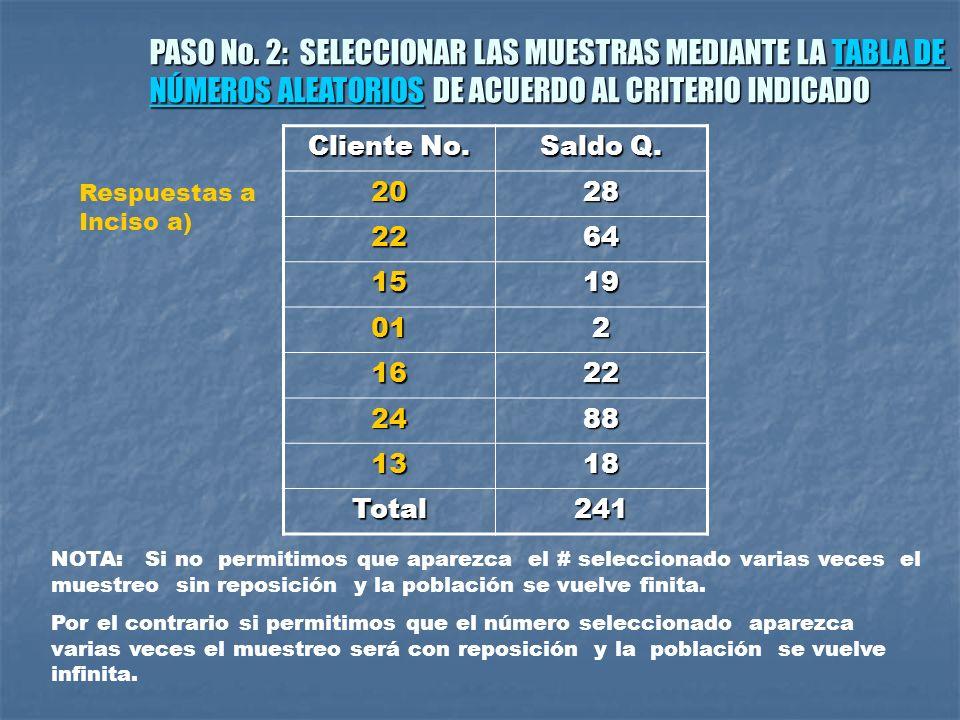 PASO No. 2: SELECCIONAR LAS MUESTRAS MEDIANTE LA TABLA DE TABLA DETABLA DE NÚMEROS ALEATORIOSNÚMEROS ALEATORIOS DE ACUERDO AL CRITERIO INDICADO NÚMERO