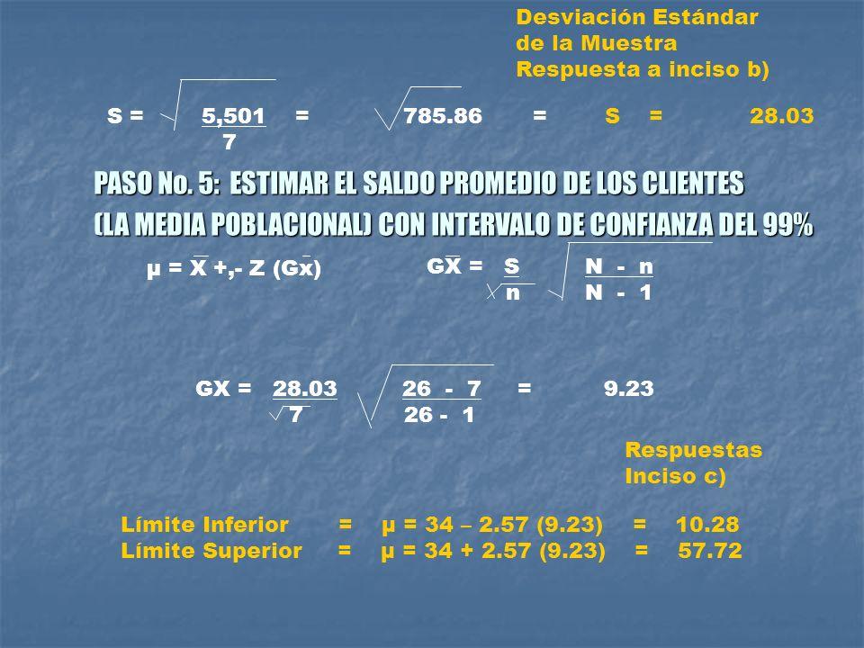 PASO No. 5: ESTIMAR EL SALDO PROMEDIO DE LOS CLIENTES (LA MEDIA POBLACIONAL) CON INTERVALO DE CONFIANZA DEL 99% S = 5,501 = 785.86 = S = 28.03 7 Desvi