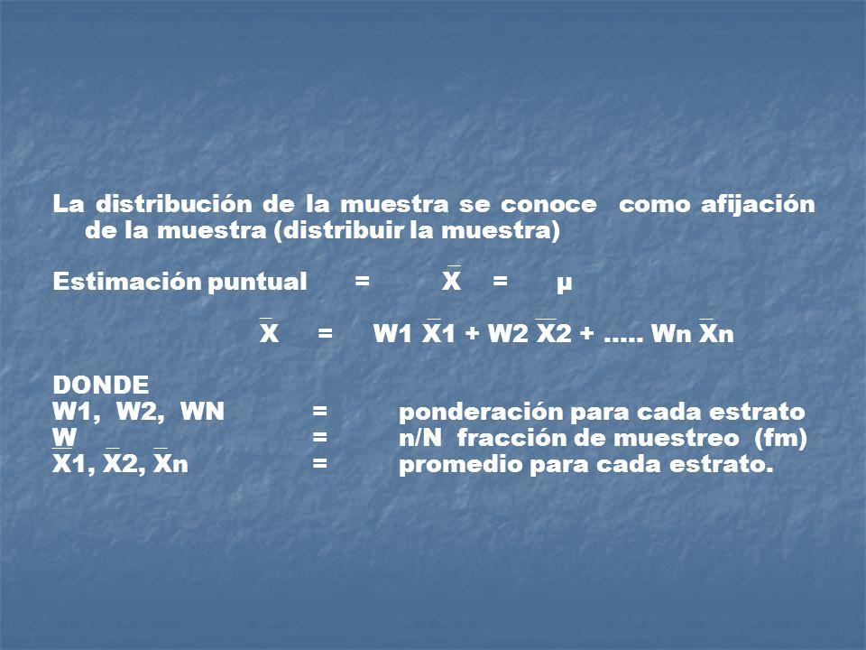 La distribución de la muestra se conoce como afijación de la muestra (distribuir la muestra) _ Estimación puntual = X = μ _ X = W1 X1 + W2 X2 +..... W