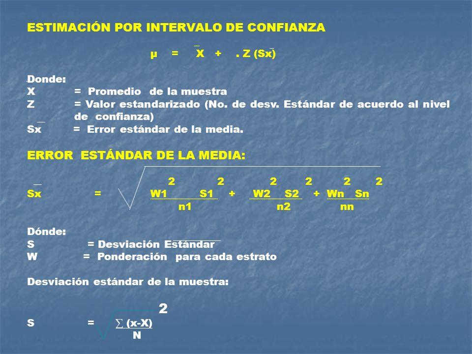 ESTIMACIÓN POR INTERVALO DE CONFIANZA _ μ = X +. Z (Sx) Donde: X = Promedio de la muestra Z = Valor estandarizado (No. de desv. Estándar de acuerdo al