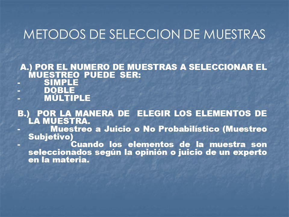 METODOS DE SELECCION DE MUESTRAS A.) POR EL NUMERO DE MUESTRAS A SELECCIONAR EL MUESTREO PUEDE SER: - SIMPLE - DOBLE - MÚLTIPLE B.) POR LA MANERA DE E