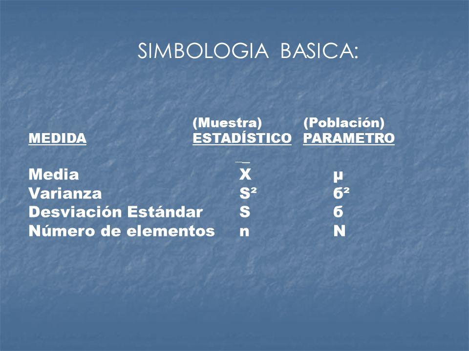 (Muestra) (Población) MEDIDAESTADÍSTICO PARAMETRO _ _ MediaXμ VarianzaS²б² Desviación EstándarSб Número de elementosnN SIMBOLOGIA BASICA: