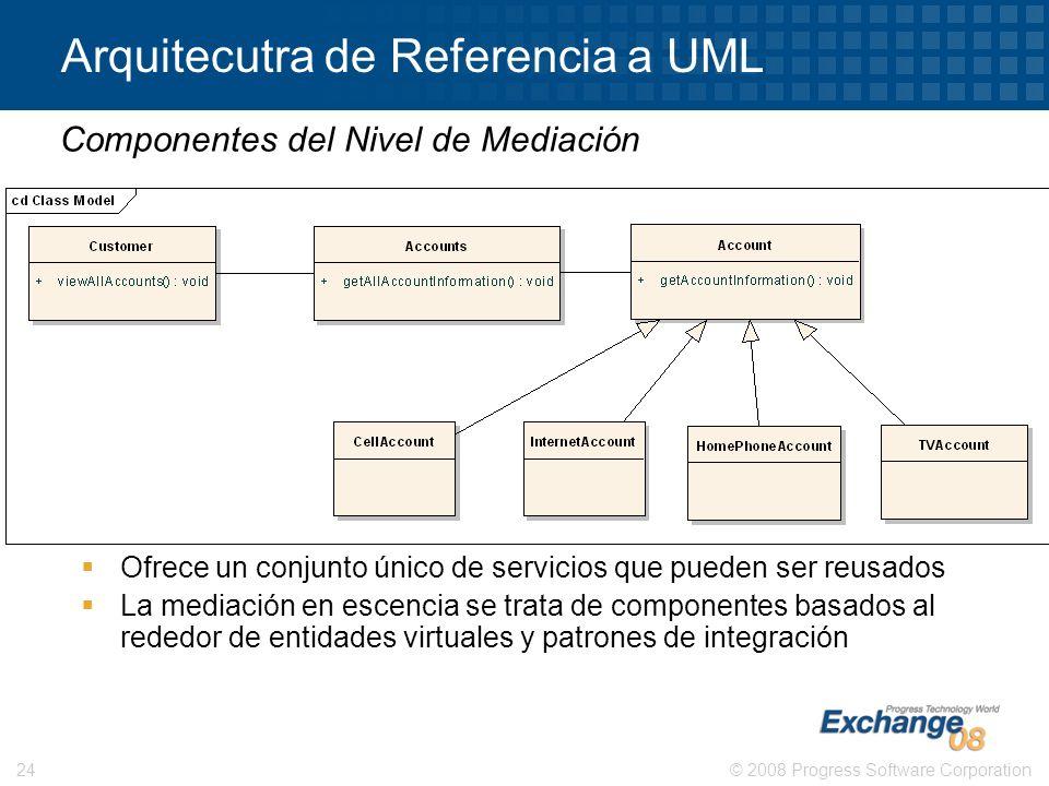 © 2008 Progress Software Corporation24 Arquitecutra de Referencia a UML Ofrece un conjunto único de servicios que pueden ser reusados La mediación en
