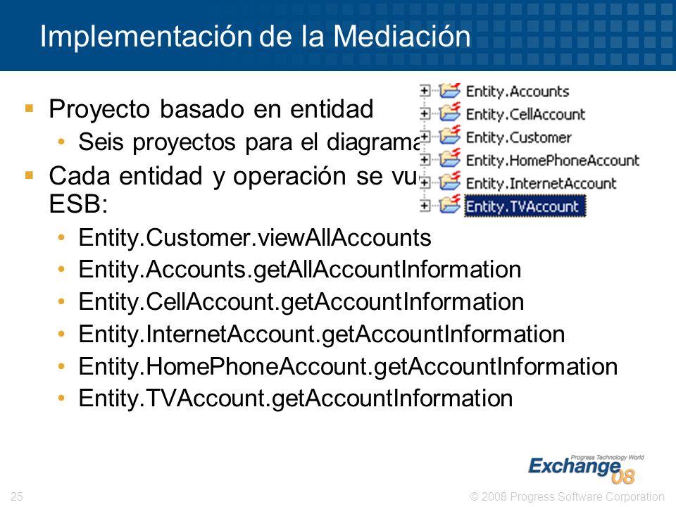 © 2008 Progress Software Corporation25 Implementación de la Mediación Proyecto basado en entidad Seis proyectos para el diagrama anterior Cada entidad