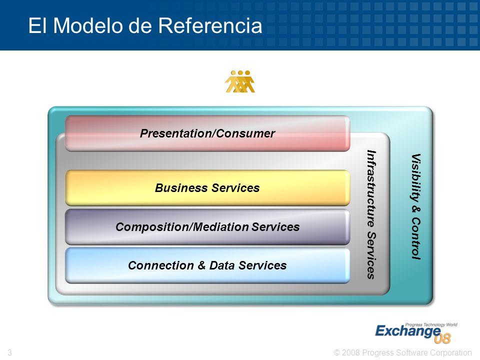 © 2008 Progress Software Corporation3 El Modelo de Referencia Visibility & Control Infrastructure Services Connection & Data Services Business Service