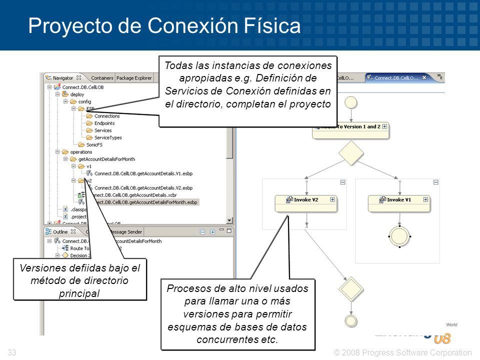 © 2008 Progress Software Corporation33 Proyecto de Conexión Física Todas las instancias de conexiones apropiadas e.g. Definición de Servicios de Conex