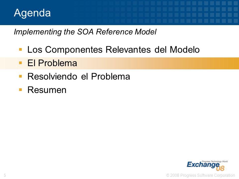 © 2008 Progress Software Corporation5 Agenda Los Componentes Relevantes del Modelo El Problema Resolviendo el Problema Resumen Implementing the SOA Re