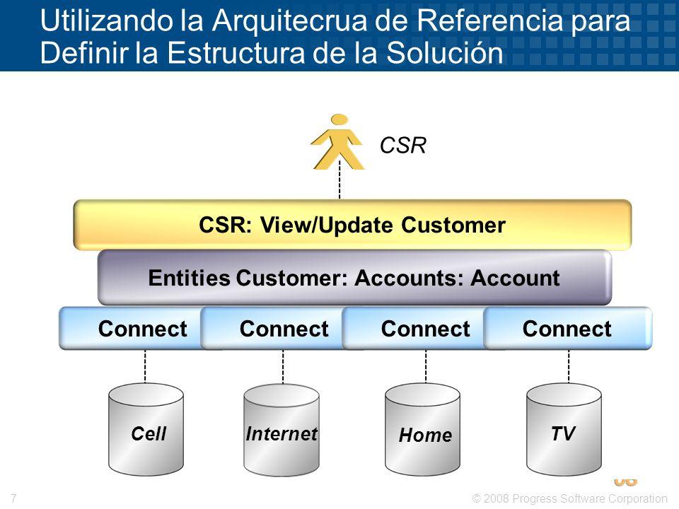 © 2008 Progress Software Corporation7 Cell Internet Home TV Connect Utilizando la Arquitecrua de Referencia para Definir la Estructura de la Solución